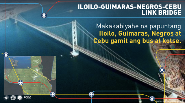 iloilo-guimaras-negros-cebu-link-bridge